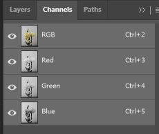 channels panel