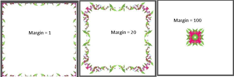 margin - examples