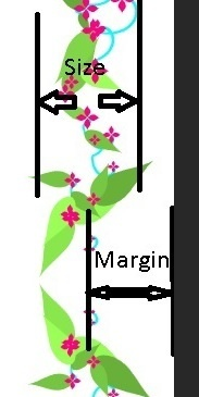 size and margin