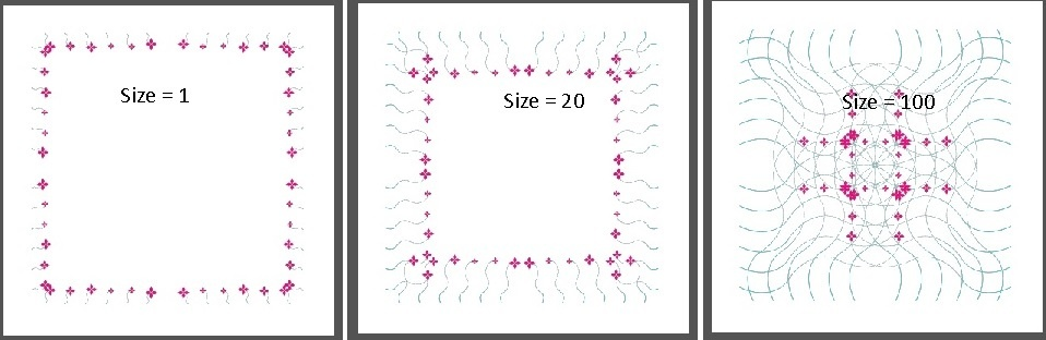 size - examples