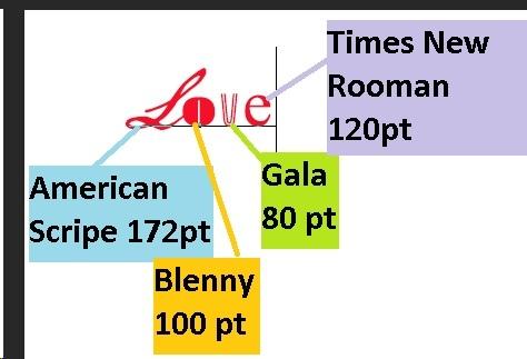 Figure 1-1 - different fonts